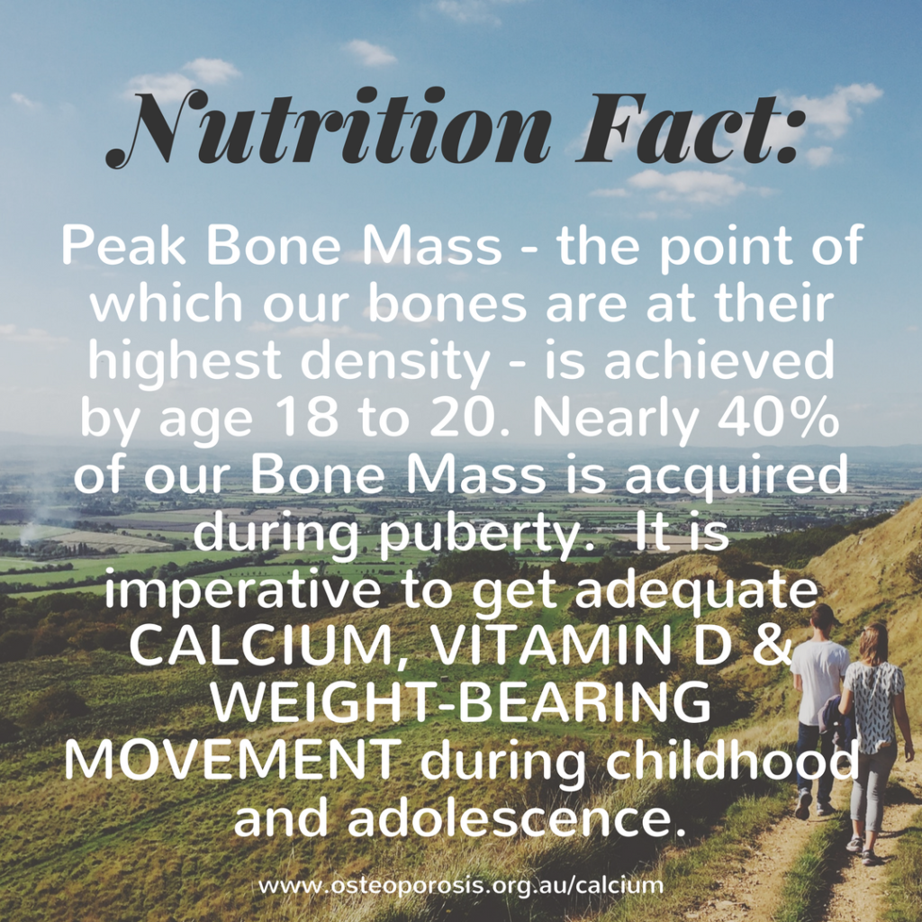 Adequate Calcium, Vitamin D and Weight-bearing Movement is Imperative During Childhood and Adolescence