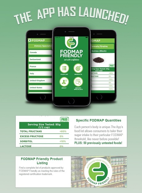 FODMAP friendly app review - FODMAP phone apps iphone Android